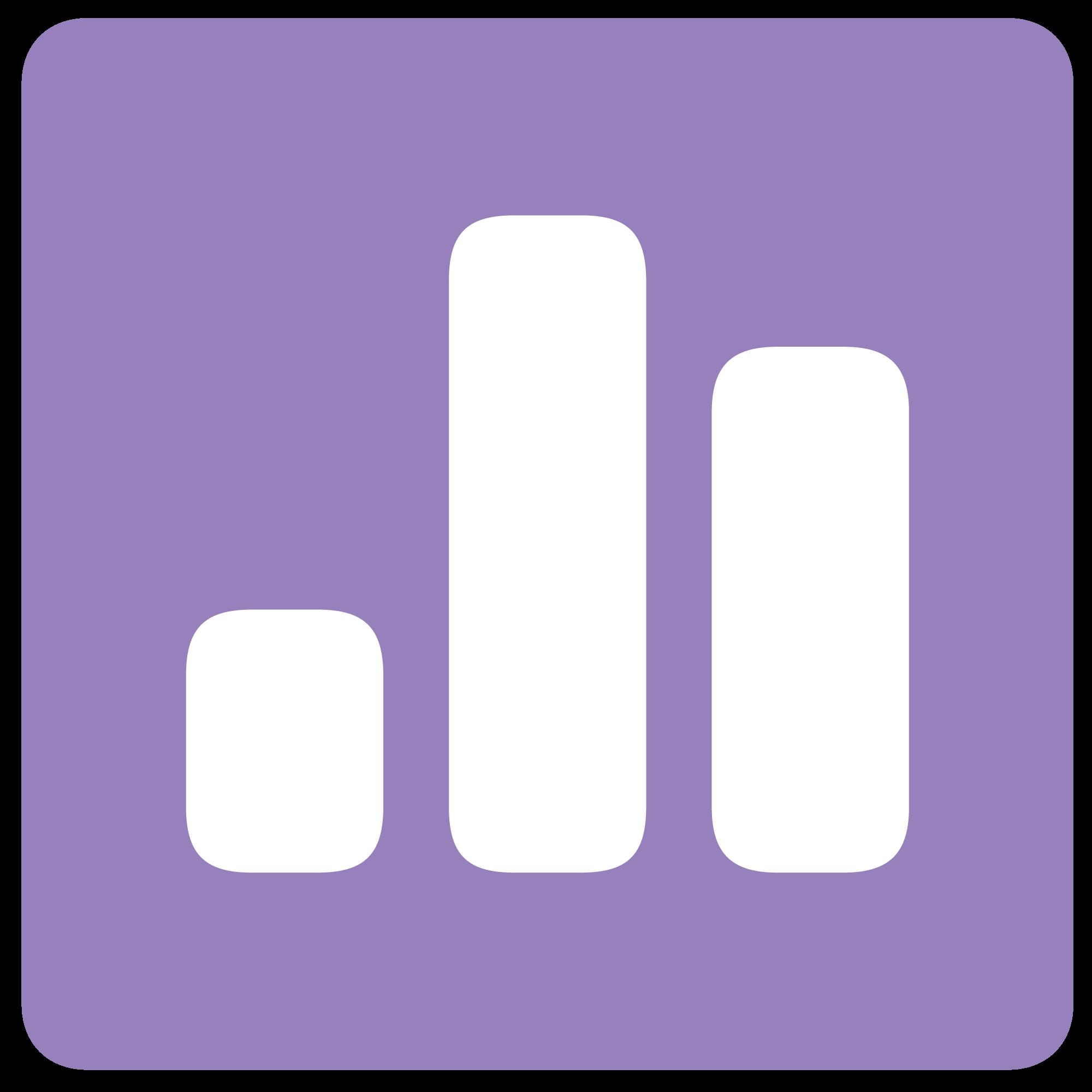 Chart Builder and data world